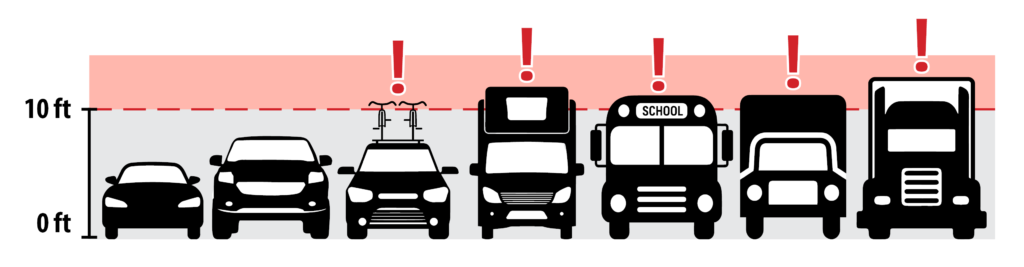 Vehicles taller than 10 feet must avoid Thurston Avenue and Fairoak Avenue during some construction stages.