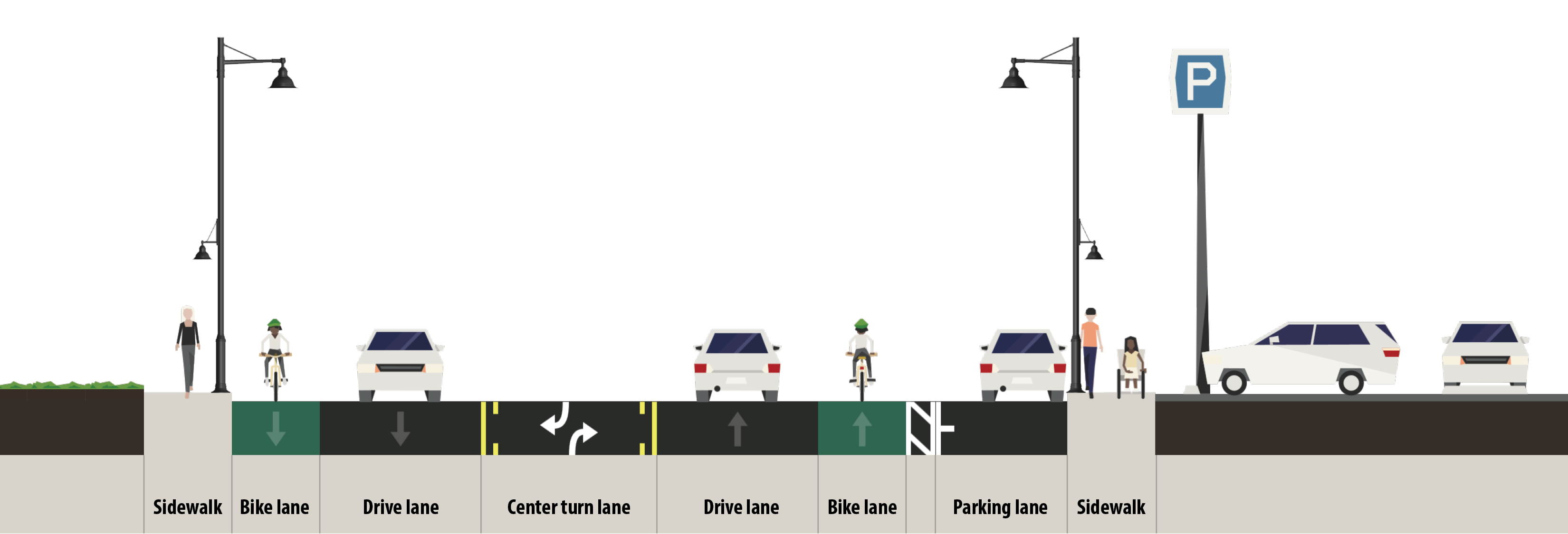 Graphic showing roadway design for multiple users.